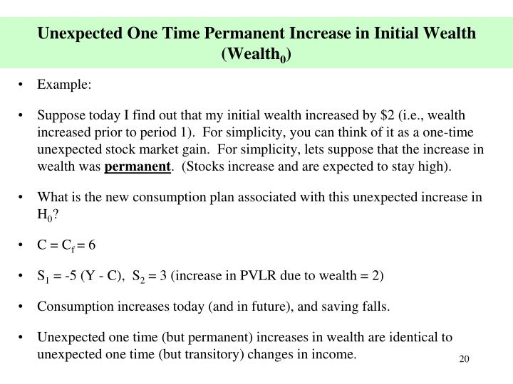Unexpected One Time Permanent Increase in Initial Wealth (Wealth