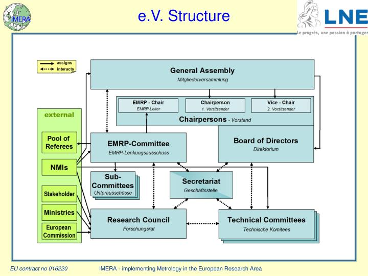 e.V. Structure