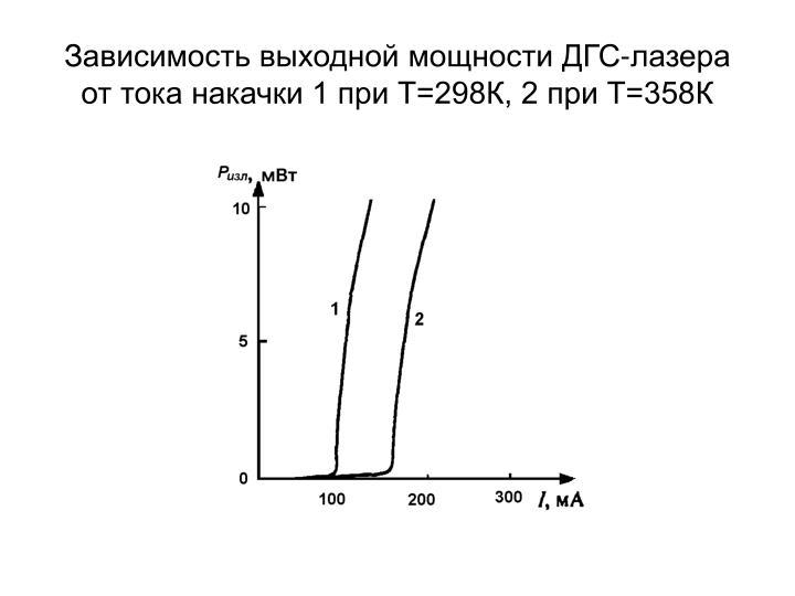 Зависимость выходной мощности ДГС-лазера от тока накачки 1 при Т=298К, 2 при Т=358К