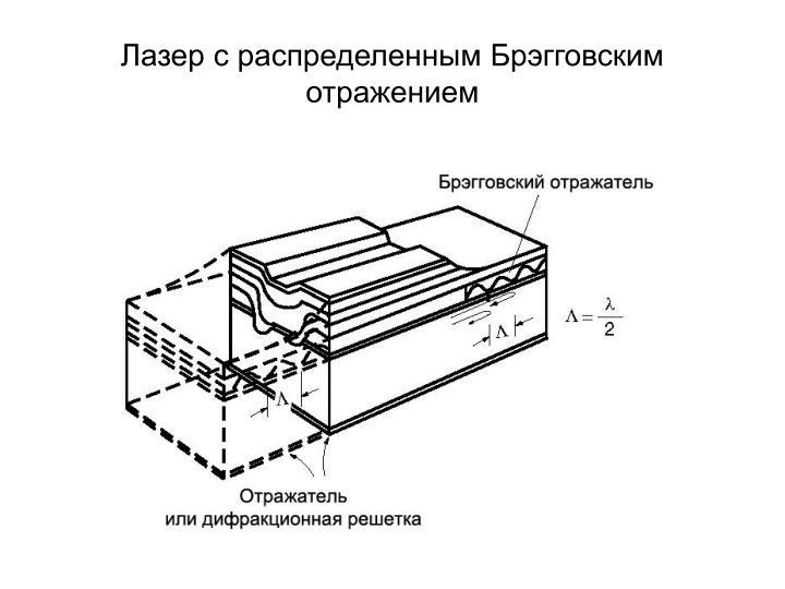 Лазер с распределенным Брэгговским отражением