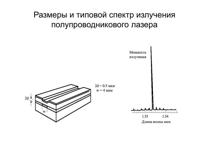 Размеры и типовой спектр излучения полупроводникового лазера