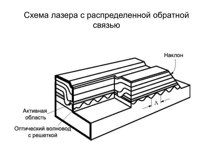 Схема лазера с распределенной обратной связью