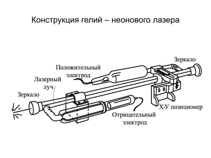 Конструкция гелий – неонового лазера