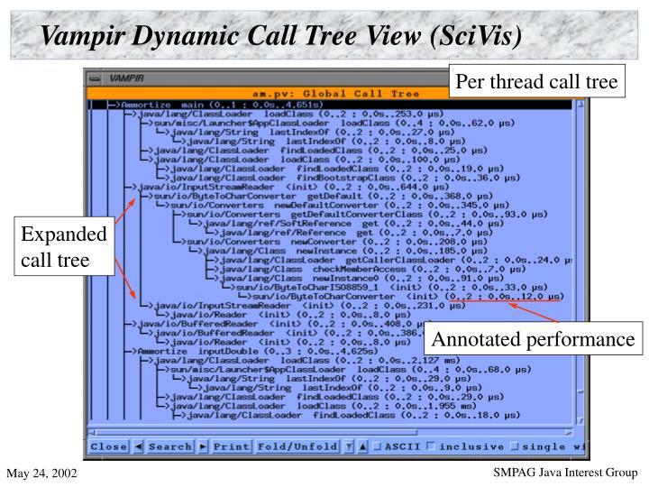 Vampir Dynamic Call Tree View (SciVis)