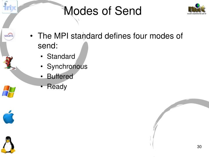 Modes of Send