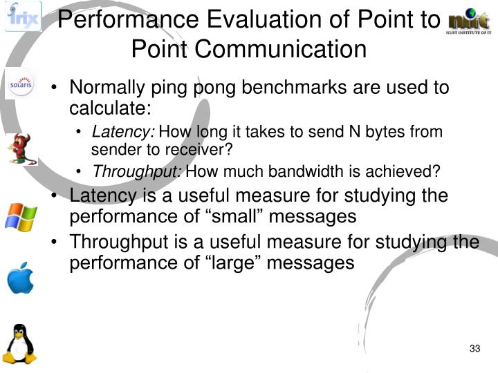 Performance Evaluation of Point to Point Communication