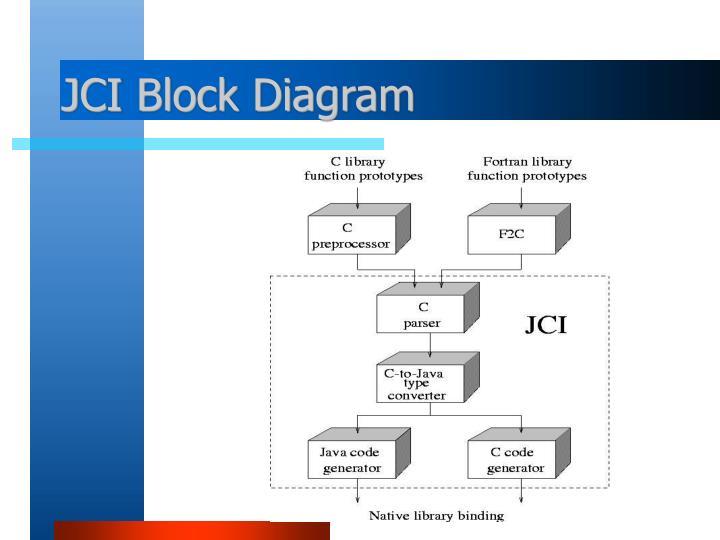 JCI Block Diagram