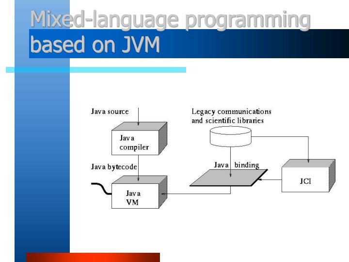 Mixed-language programming based on JVM