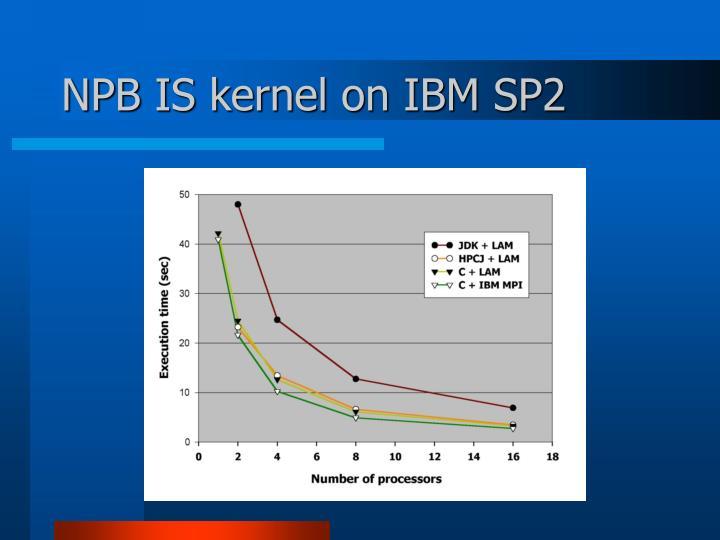 NPB IS kernel on IBM SP2