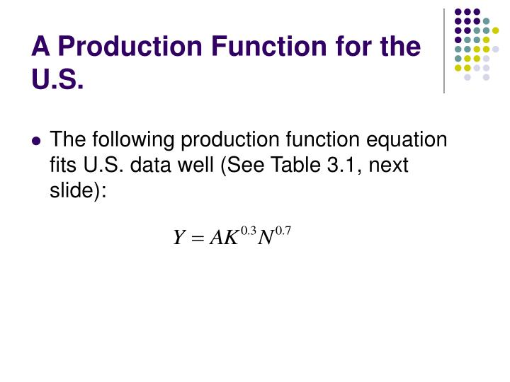 A Production Function for the U.S.