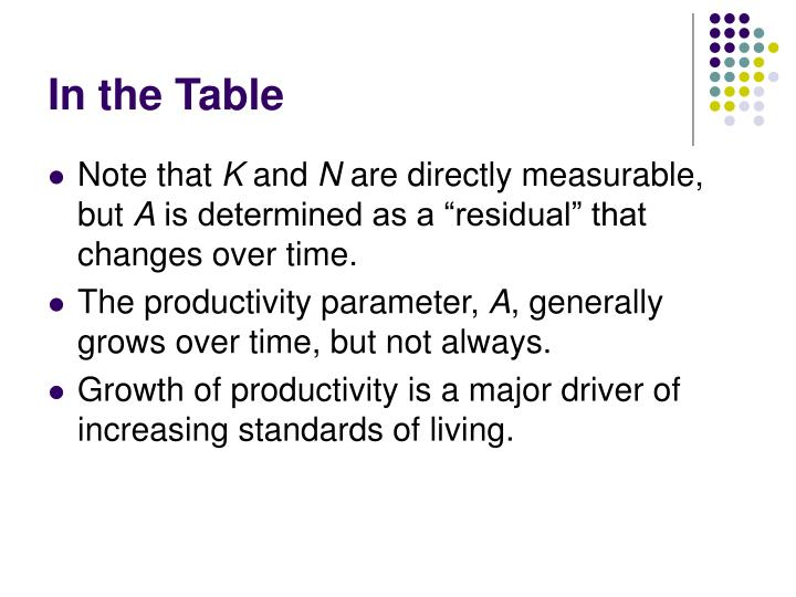 In the Table