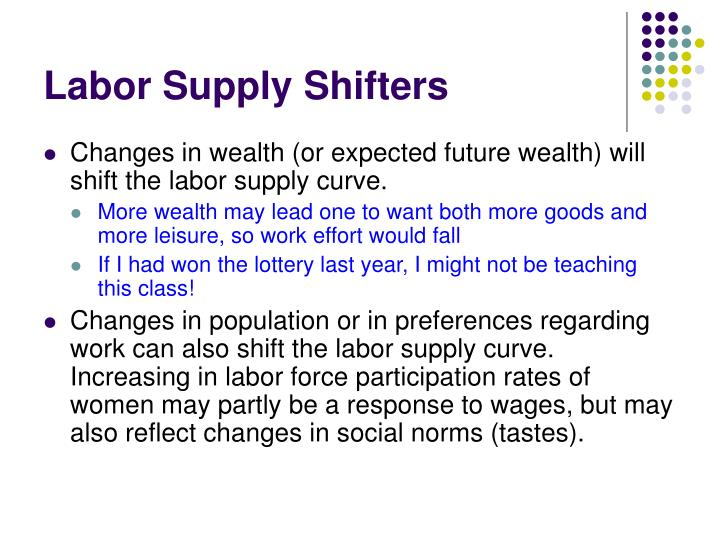Labor Supply Shifters