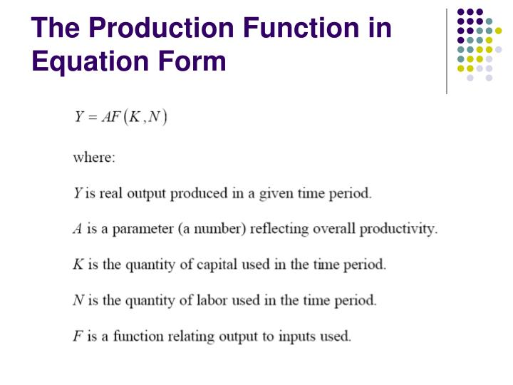 The Production Function in Equation Form