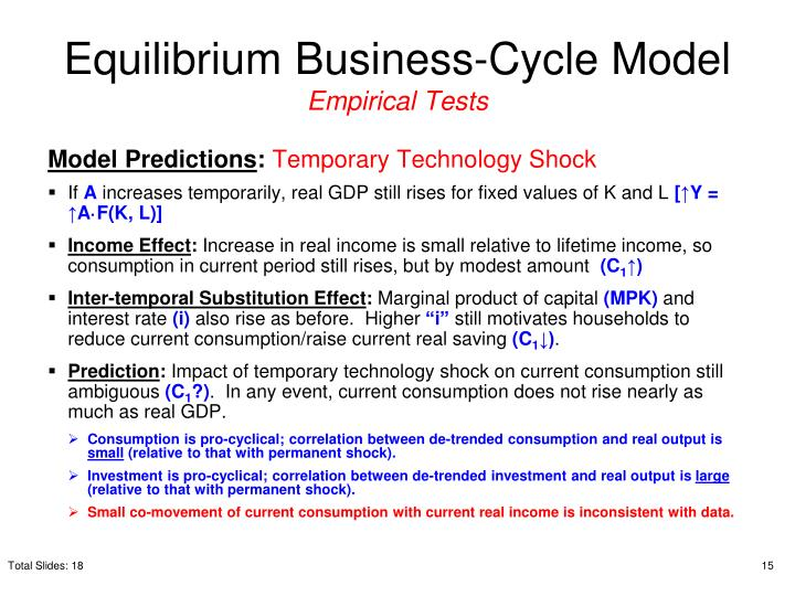 Equilibrium Business-Cycle Model
