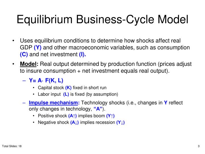 Equilibrium business cycle model