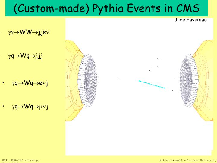 (Custom-made) Pythia Events in CMS