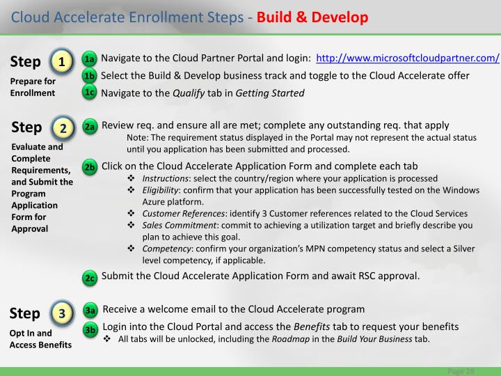 Cloud Accelerate Enrollment Steps -
