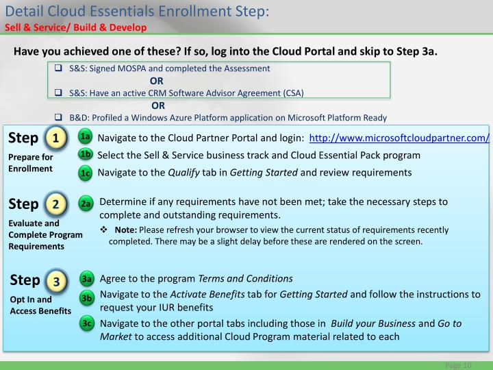 Detail Cloud Essentials Enrollment Step: