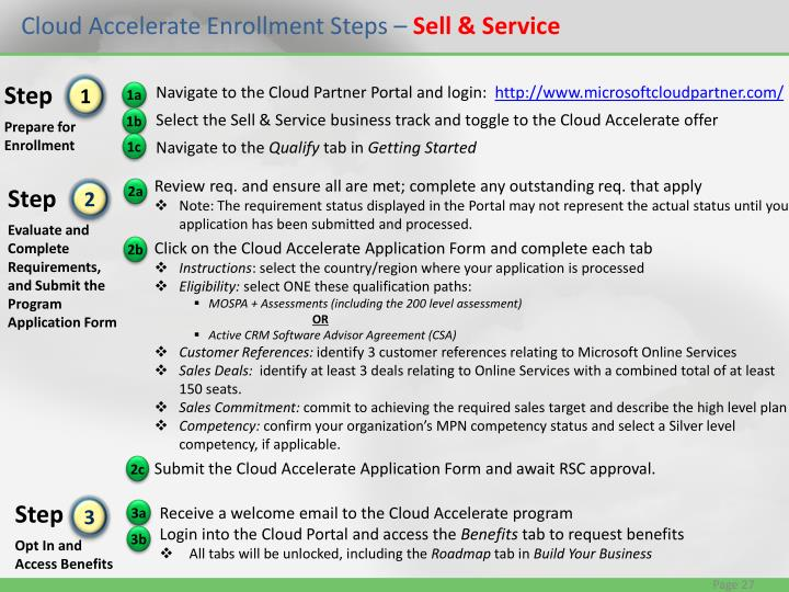 Cloud Accelerate Enrollment Steps –