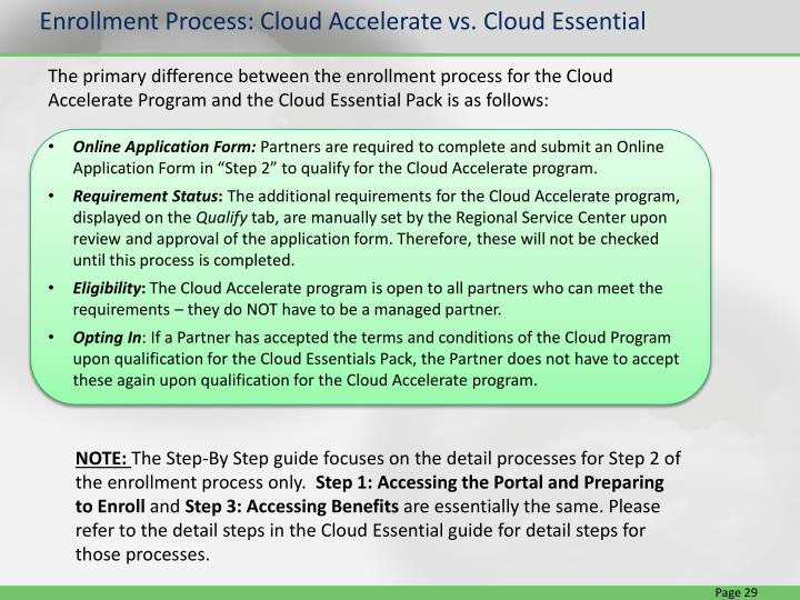 Enrollment Process: Cloud Accelerate vs. Cloud Essential