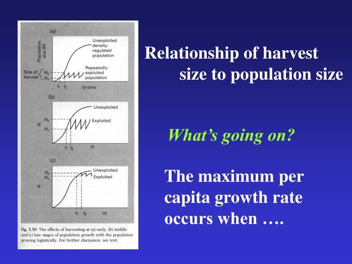 Relationship of harvest