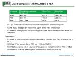 listed companies tag oil nzec kea