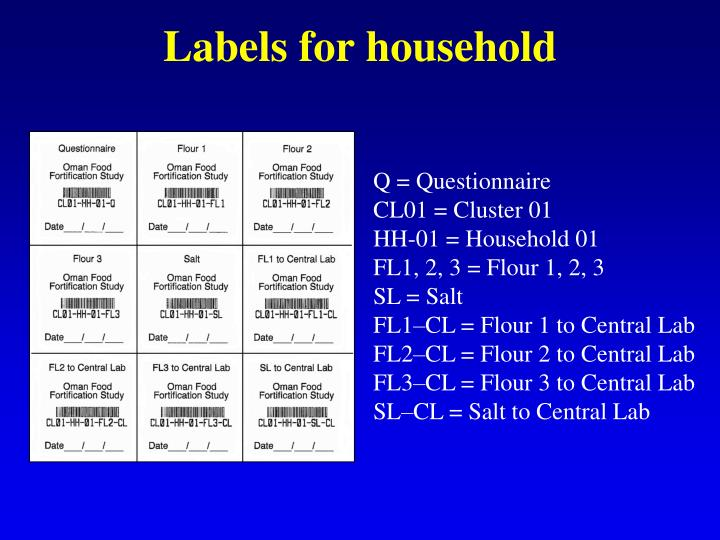 Labels for household