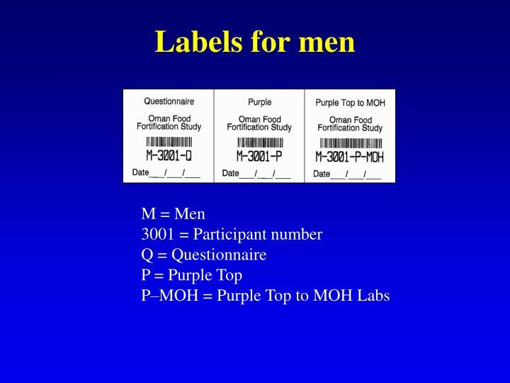 Labels for men