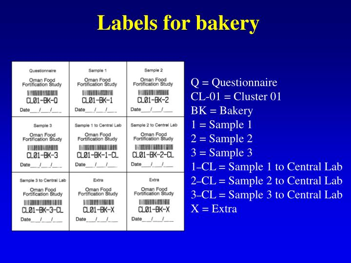 Labels for bakery