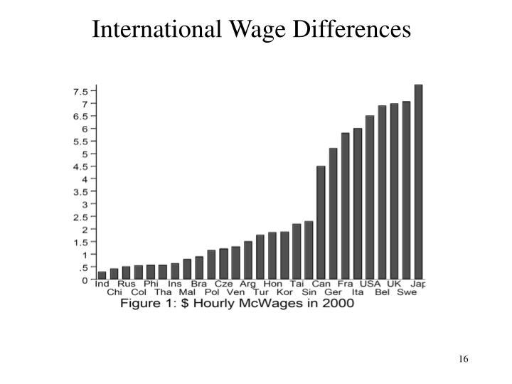 International Wage Differences