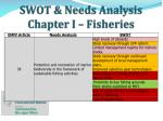 swot needs analysis chapter i fisheries6