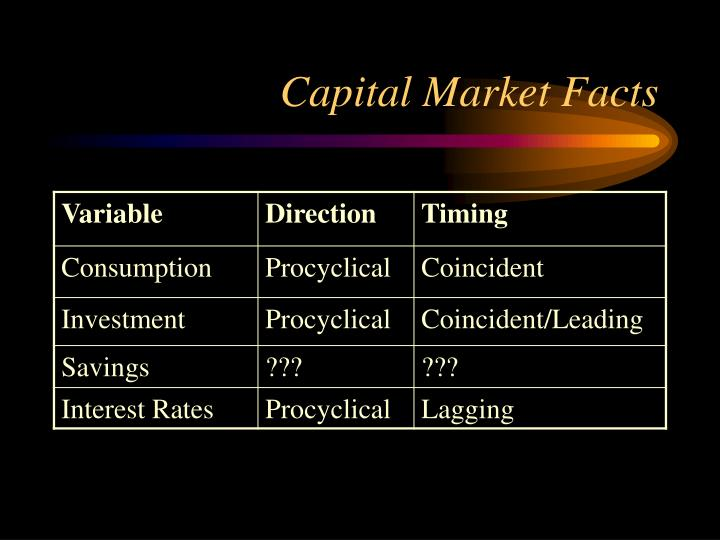 Capital Market Facts