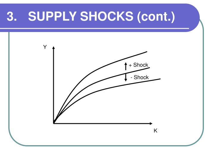 3.SUPPLY SHOCKS (cont.)