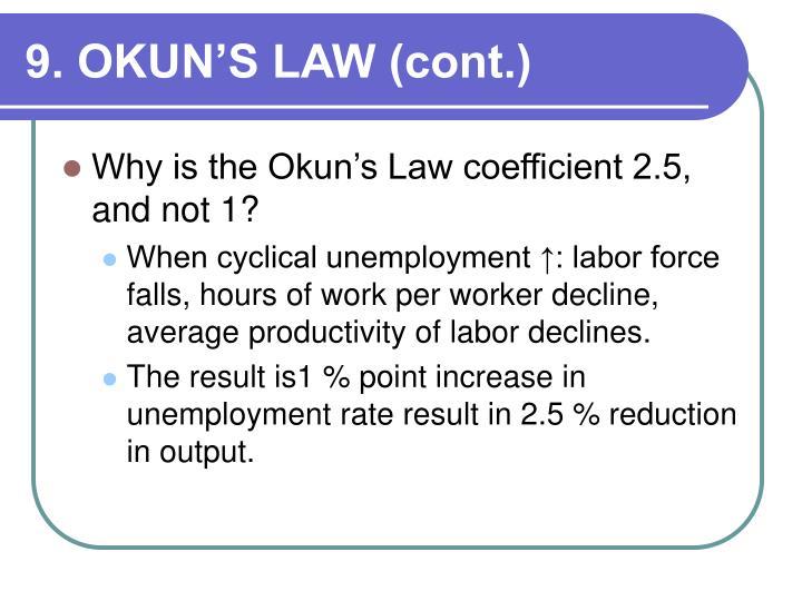 9. OKUN'S LAW (cont.)