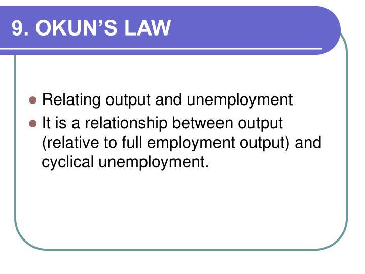 9. OKUN'S LAW