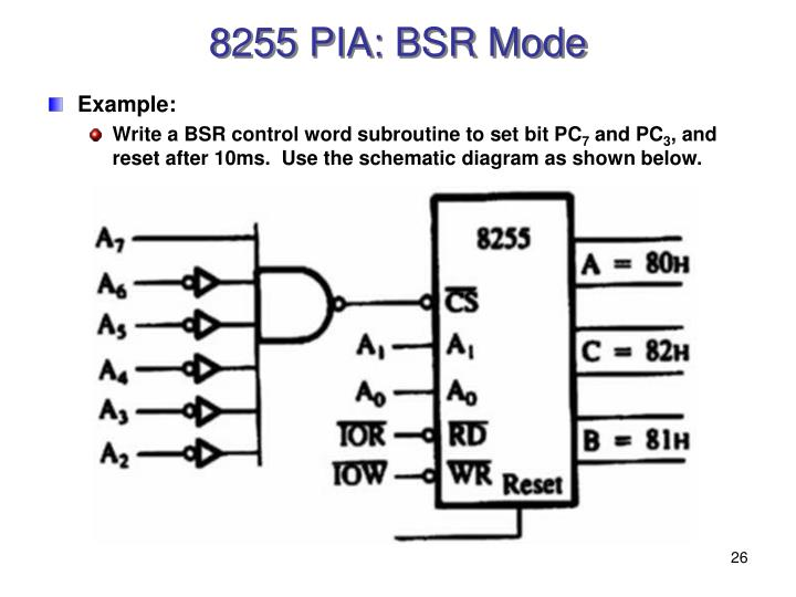 8255 PIA: BSR Mode