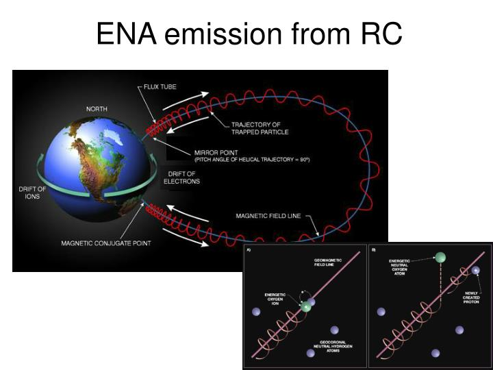 ENA emission from RC