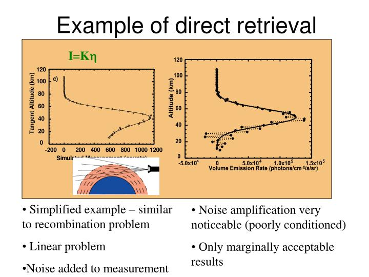 Example of direct retrieval