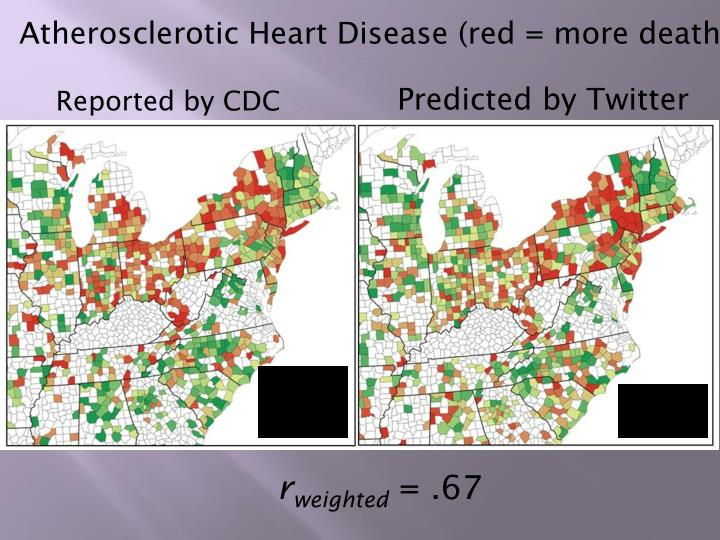 Atherosclerotic Heart Disease (red = more deaths)