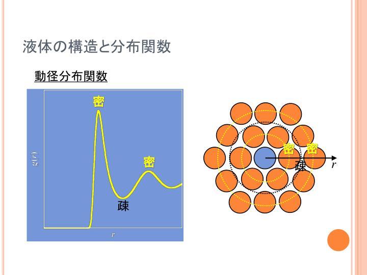 液体の構造と分布関数