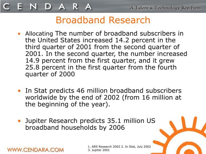Broadband Research