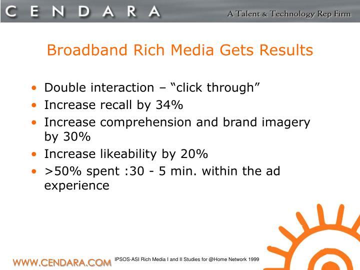 Broadband Rich Media Gets Results
