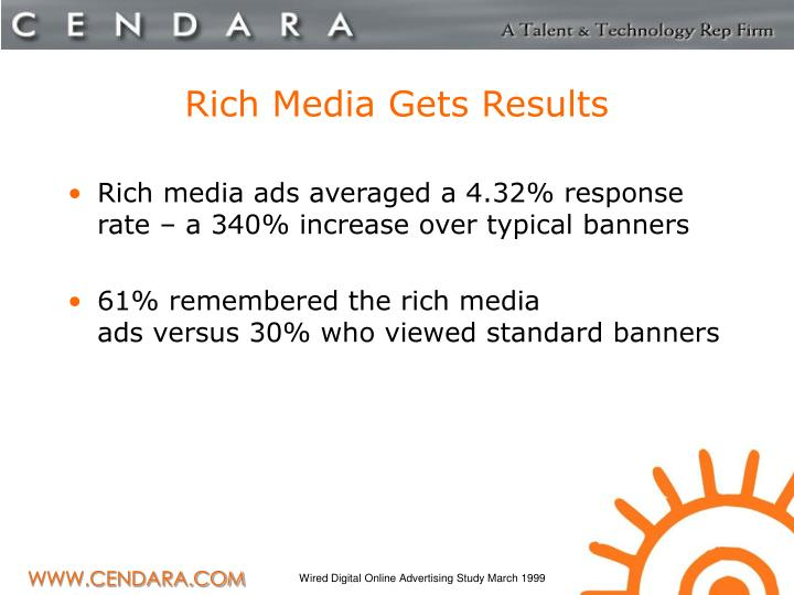 Rich Media Gets Results
