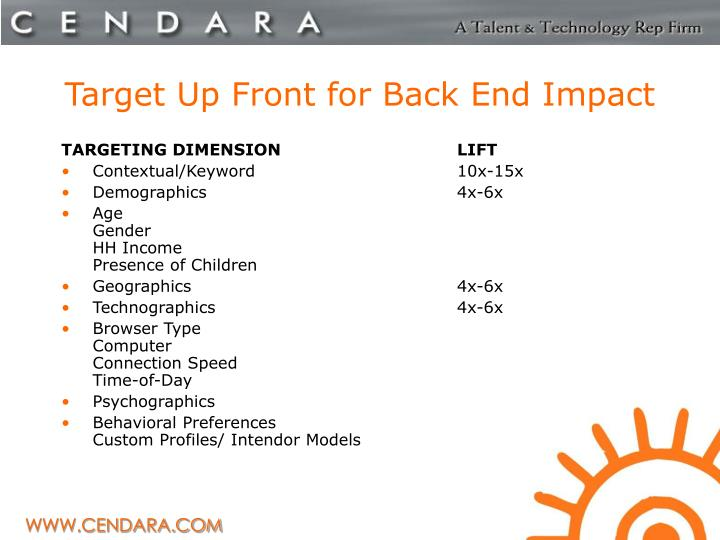 Target Up Front for Back End Impact