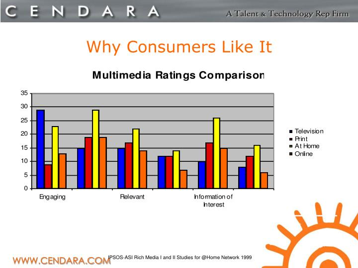 Why Consumers Like It