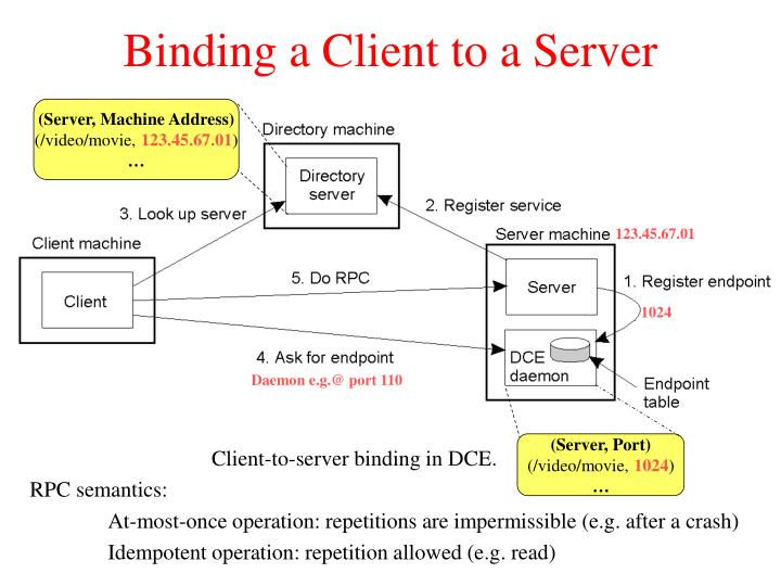 Binding a Client to a Server