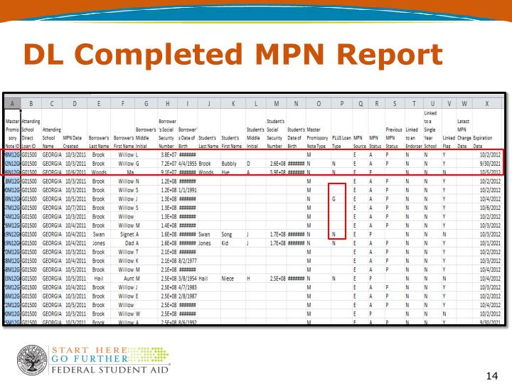 DL Completed MPN Report