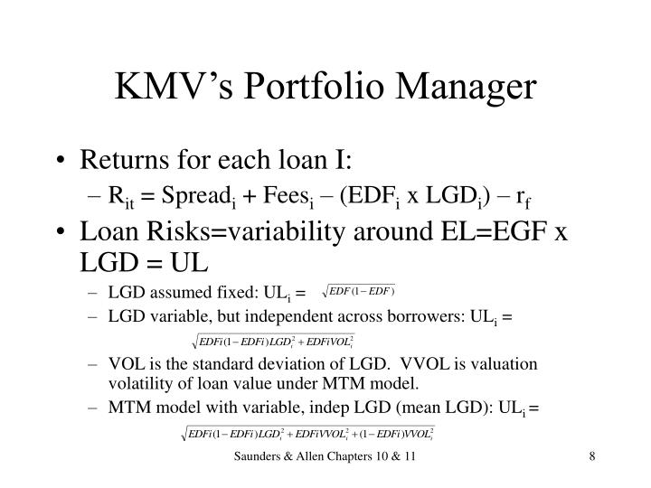 KMV's Portfolio Manager