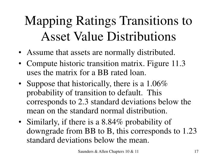 Mapping Ratings Transitions to Asset Value Distributions