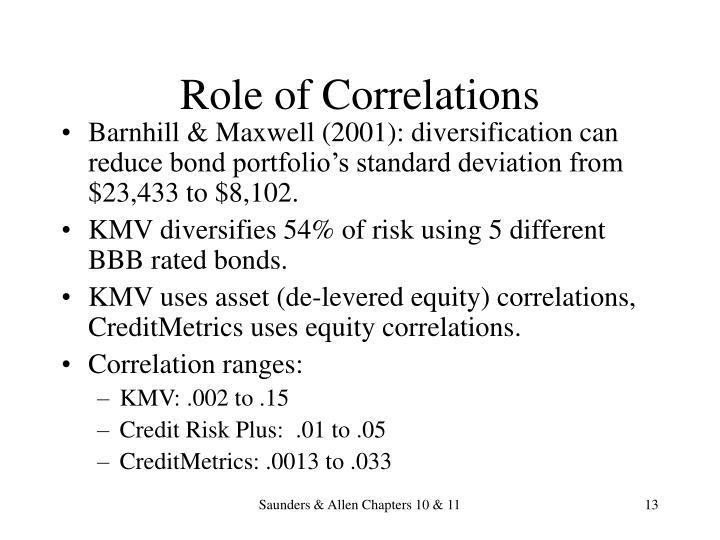 Role of Correlations